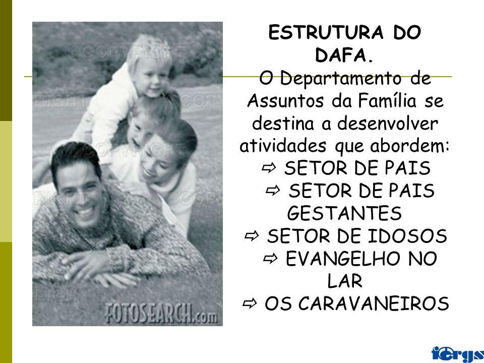 ESTRUTURA DO DAFA. O Departamento de Assuntos da Família se destina a desenvolver atividades que abordem:  SETOR DE PAIS  SETOR DE PAIS GESTANTES 