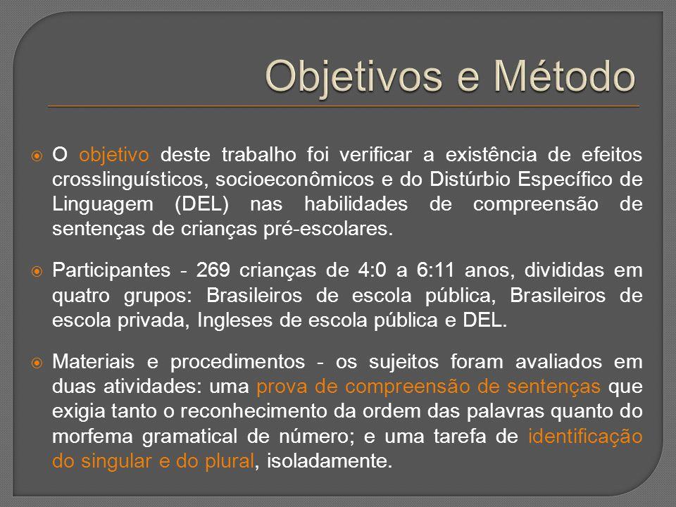  Efeitos crosslinguísticos – manifestado por uma pequena vantagem das crianças falantes do Português para reconhecer as variáveis linguísticas simultaneamente.