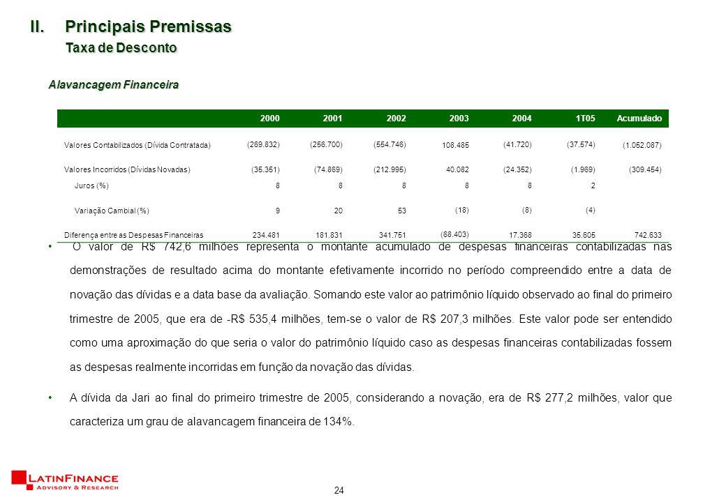 24 II.Principais Premissas Taxa de Desconto Alavancagem Financeira O valor de R$ 742,6 milhões representa o montante acumulado de despesas financeiras