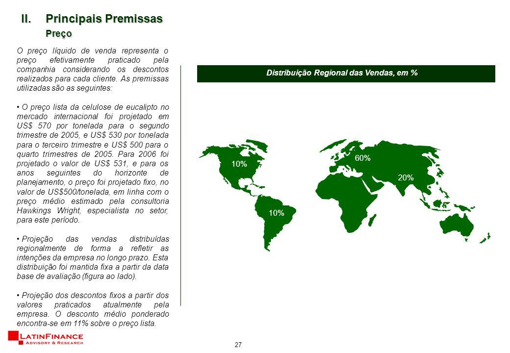 27 II.Principais Premissas Preço O preço líquido de venda representa o preço efetivamente praticado pela companhia considerando os descontos realizados para cada cliente.