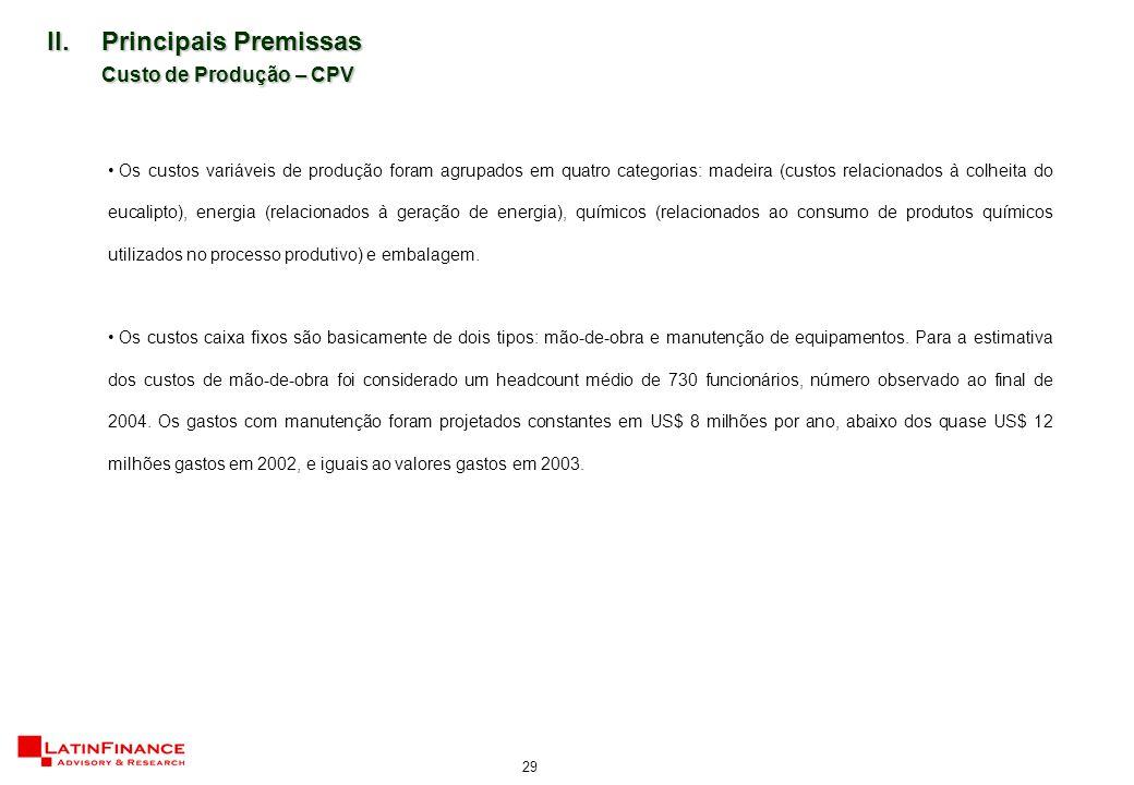 29 II.Principais Premissas Custo de Produção – CPV Os custos variáveis de produção foram agrupados em quatro categorias: madeira (custos relacionados