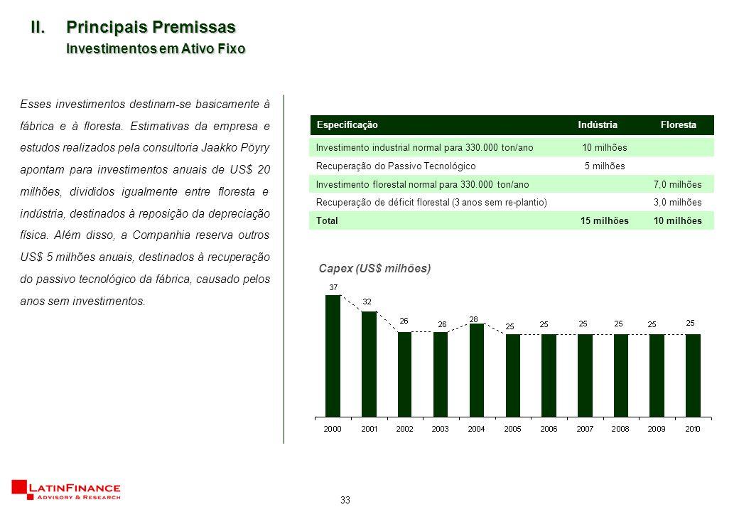 33 II.Principais Premissas Investimentos em Ativo Fixo Esses investimentos destinam-se basicamente à fábrica e à floresta. Estimativas da empresa e es