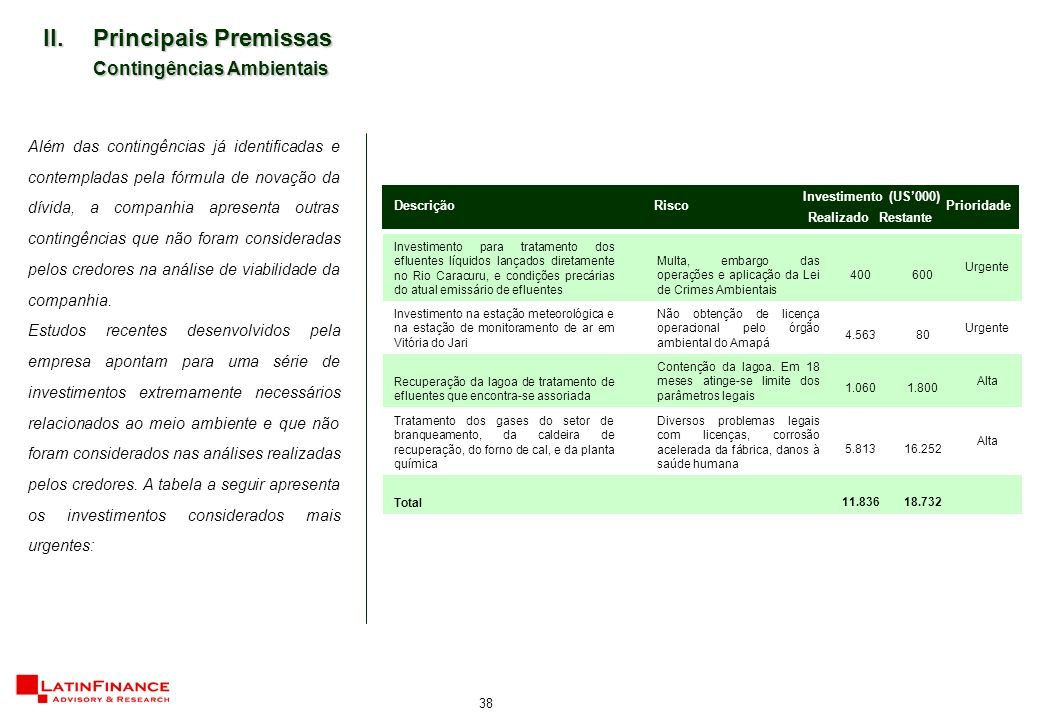 38 II.Principais Premissas Contingências Ambientais Além das contingências já identificadas e contempladas pela fórmula de novação da dívida, a companhia apresenta outras contingências que não foram consideradas pelos credores na análise de viabilidade da companhia.
