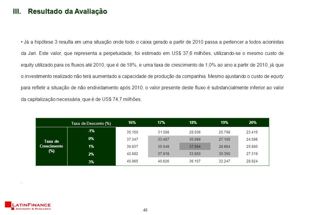 46 Já a hipótese 3 resulta em uma situação onde todo o caixa gerado a partir de 2010 passa a pertencer a todos acionistas da Jari.