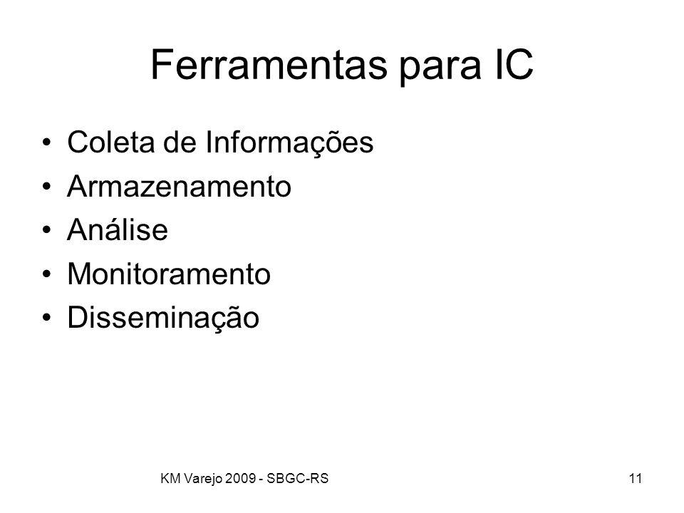 KM Varejo 2009 - SBGC-RS11 Ferramentas para IC Coleta de Informações Armazenamento Análise Monitoramento Disseminação