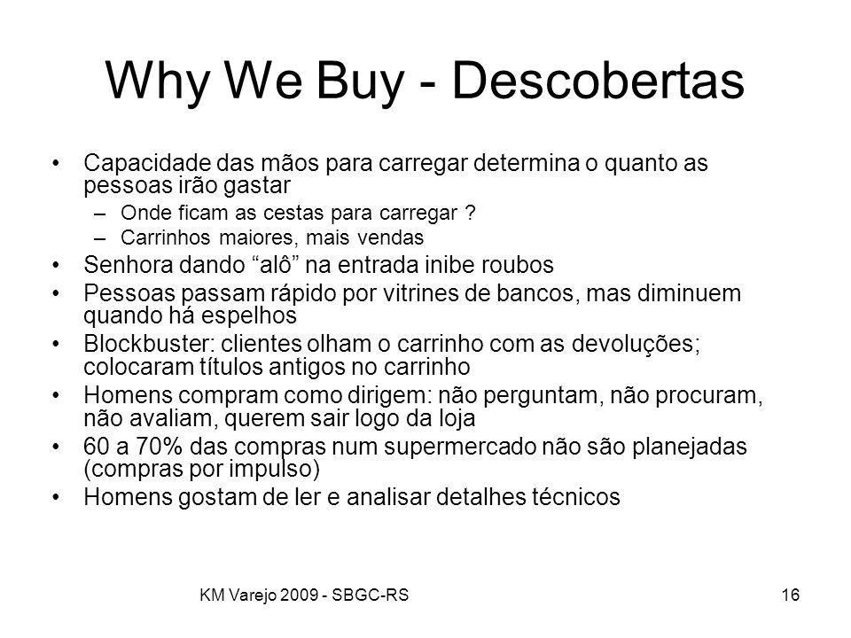 KM Varejo 2009 - SBGC-RS16 Why We Buy - Descobertas Capacidade das mãos para carregar determina o quanto as pessoas irão gastar –Onde ficam as cestas