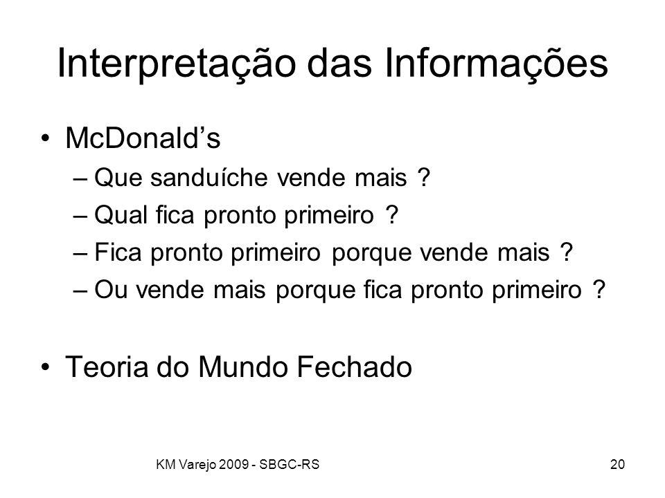 KM Varejo 2009 - SBGC-RS20 Interpretação das Informações McDonald's –Que sanduíche vende mais ? –Qual fica pronto primeiro ? –Fica pronto primeiro por