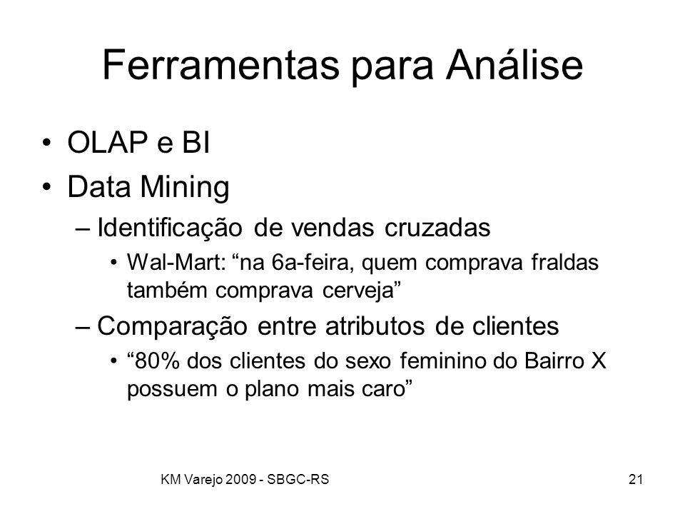 """KM Varejo 2009 - SBGC-RS21 Ferramentas para Análise OLAP e BI Data Mining –Identificação de vendas cruzadas Wal-Mart: """"na 6a-feira, quem comprava fral"""