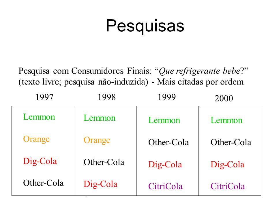 """KM Varejo 2009 - SBGC-RS29 Pesquisas Pesquisa com Consumidores Finais: """"Que refrigerante bebe?"""" (texto livre; pesquisa não-induzida) - Mais citadas po"""