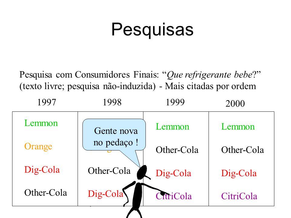 """KM Varejo 2009 - SBGC-RS33 Pesquisas Pesquisa com Consumidores Finais: """"Que refrigerante bebe?"""" (texto livre; pesquisa não-induzida) - Mais citadas po"""