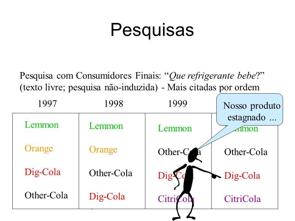 """KM Varejo 2009 - SBGC-RS34 Pesquisas Pesquisa com Consumidores Finais: """"Que refrigerante bebe?"""" (texto livre; pesquisa não-induzida) - Mais citadas po"""
