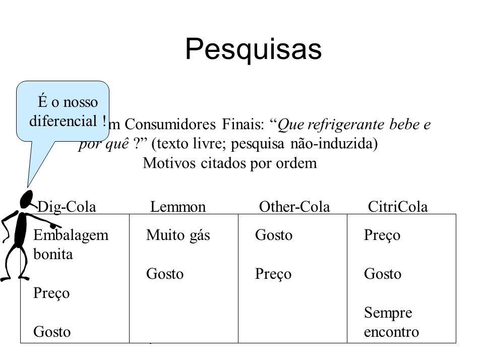 """KM Varejo 2009 - SBGC-RS36 Pesquisas Pesquisa com Consumidores Finais: """"Que refrigerante bebe e por quê ?"""" (texto livre; pesquisa não-induzida) Motivo"""