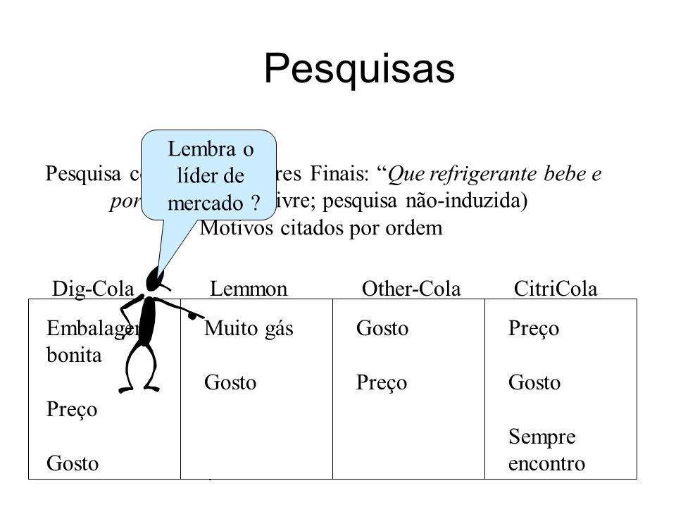 """KM Varejo 2009 - SBGC-RS37 Pesquisas Pesquisa com Consumidores Finais: """"Que refrigerante bebe e por quê ?"""" (texto livre; pesquisa não-induzida) Motivo"""