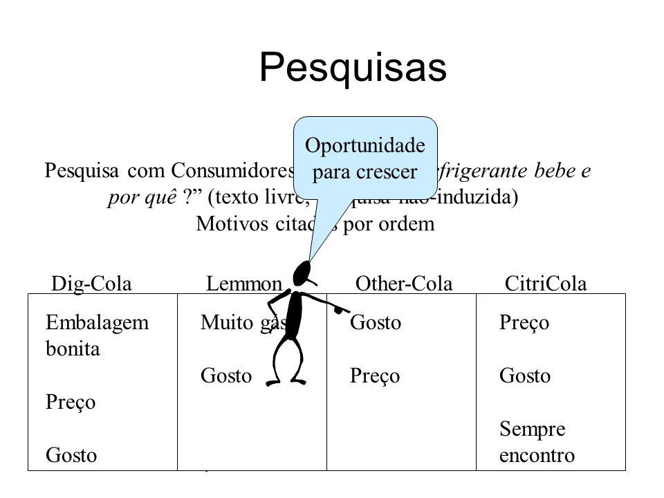 """KM Varejo 2009 - SBGC-RS38 Pesquisas Pesquisa com Consumidores Finais: """"Que refrigerante bebe e por quê ?"""" (texto livre; pesquisa não-induzida) Motivo"""