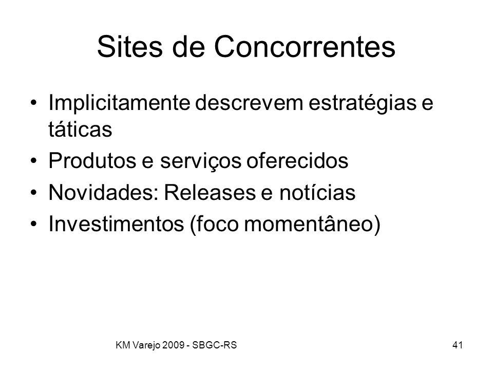 KM Varejo 2009 - SBGC-RS41 Sites de Concorrentes Implicitamente descrevem estratégias e táticas Produtos e serviços oferecidos Novidades: Releases e n