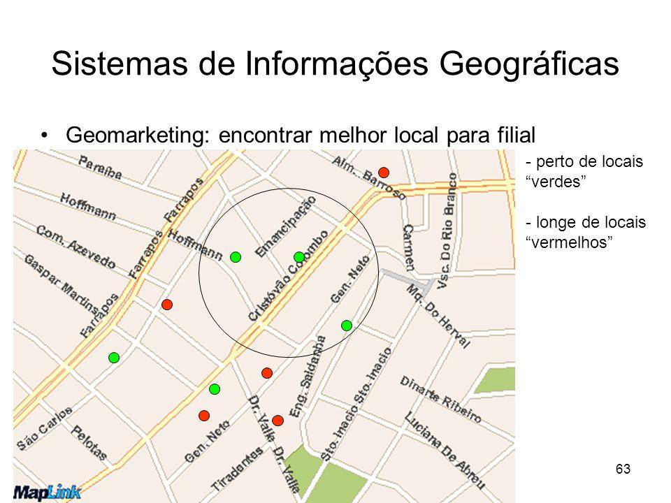 """KM Varejo 2009 - SBGC-RS63 Sistemas de Informações Geográficas Geomarketing: encontrar melhor local para filial - perto de locais """"verdes"""" - longe de"""