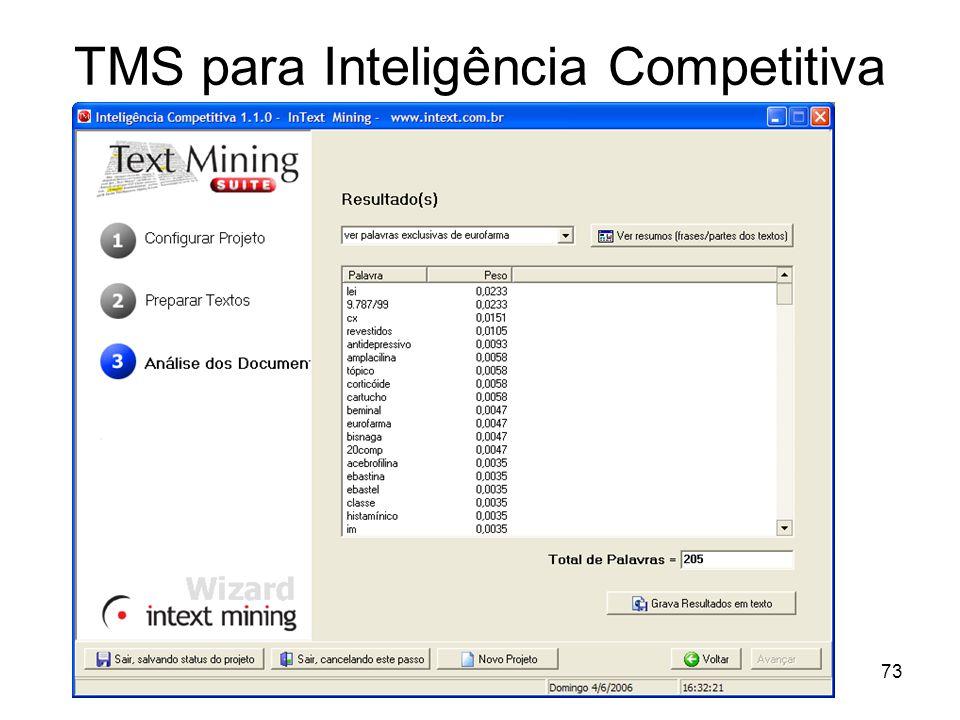 KM Varejo 2009 - SBGC-RS73 TMS para Inteligência Competitiva