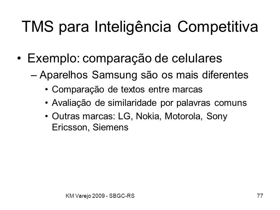KM Varejo 2009 - SBGC-RS77 TMS para Inteligência Competitiva Exemplo: comparação de celulares –Aparelhos Samsung são os mais diferentes Comparação de
