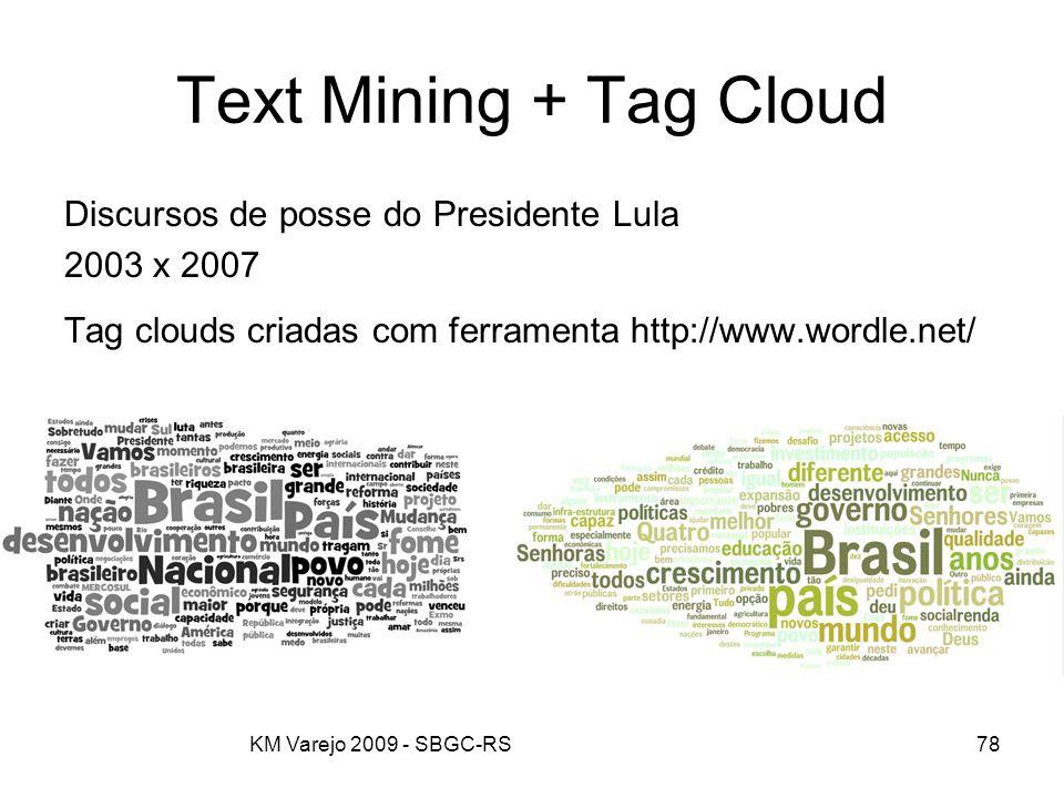 KM Varejo 2009 - SBGC-RS78 Text Mining + Tag Cloud Discursos de posse do Presidente Lula 2003 x 2007 Tag clouds criadas com ferramenta http://www.word