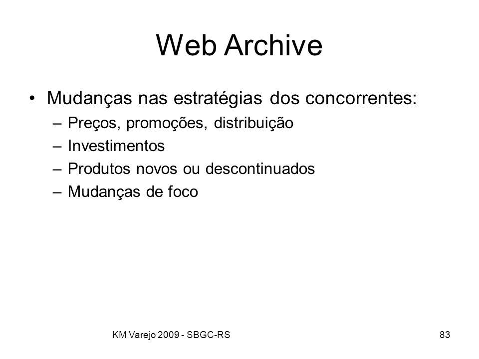 KM Varejo 2009 - SBGC-RS83 Web Archive Mudanças nas estratégias dos concorrentes: –Preços, promoções, distribuição –Investimentos –Produtos novos ou d