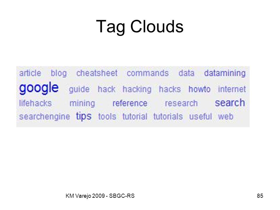 KM Varejo 2009 - SBGC-RS85 Tag Clouds