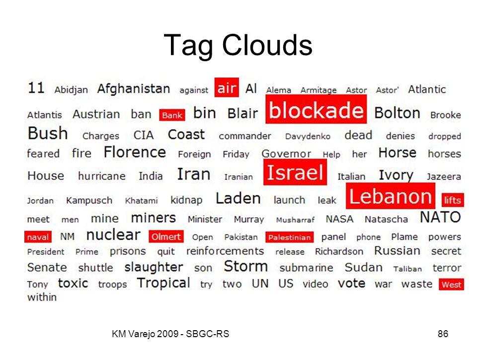 KM Varejo 2009 - SBGC-RS86 Tag Clouds