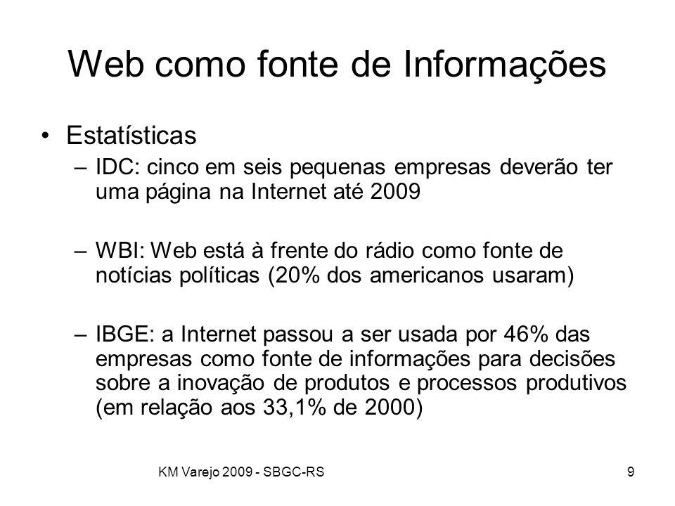 KM Varejo 2009 - SBGC-RS10 Web como fonte de Informações Tipos de fontes/informações: –Sites de concorrentes –Bases de patentes –Notícias –Comunidades e redes sociais –Sites de reclamações –Mecanismos de busca –Blogs, fóruns de discussão, comentários –Site específicos: Portais horizontais (sobre um assunto) Congressos, feiras, divulgações