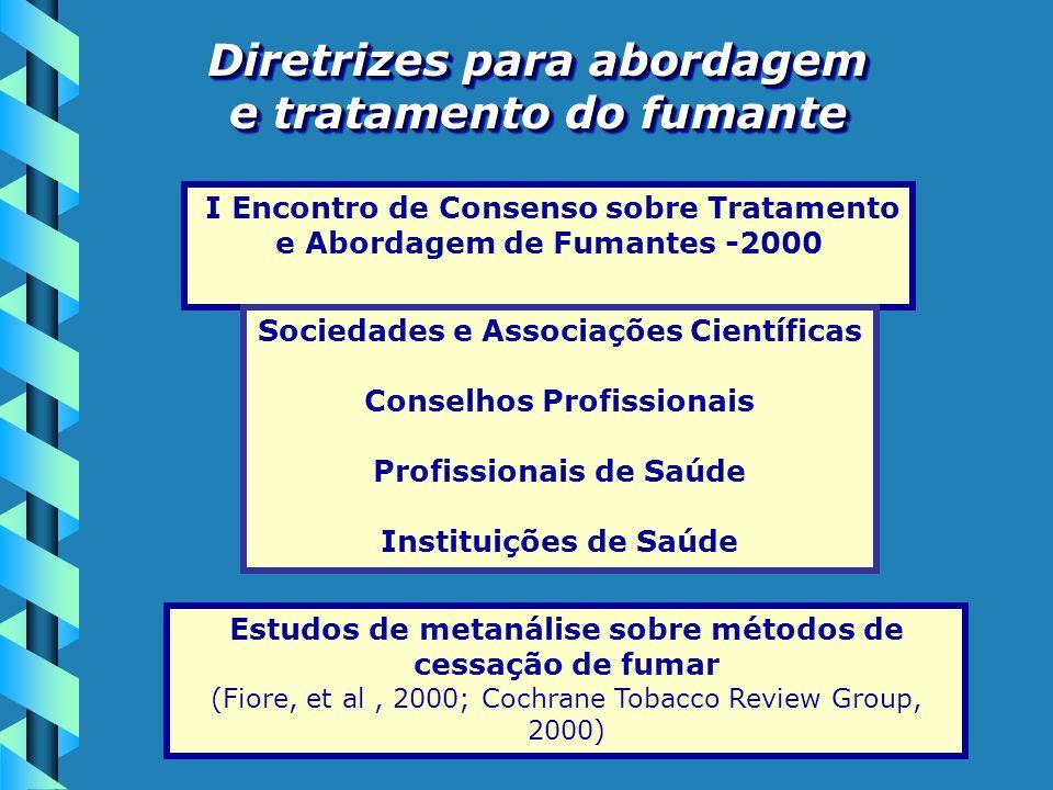 Diretrizes para abordagem e tratamento do fumante e tratamento do fumante Diretrizes para abordagem e tratamento do fumante e tratamento do fumante I