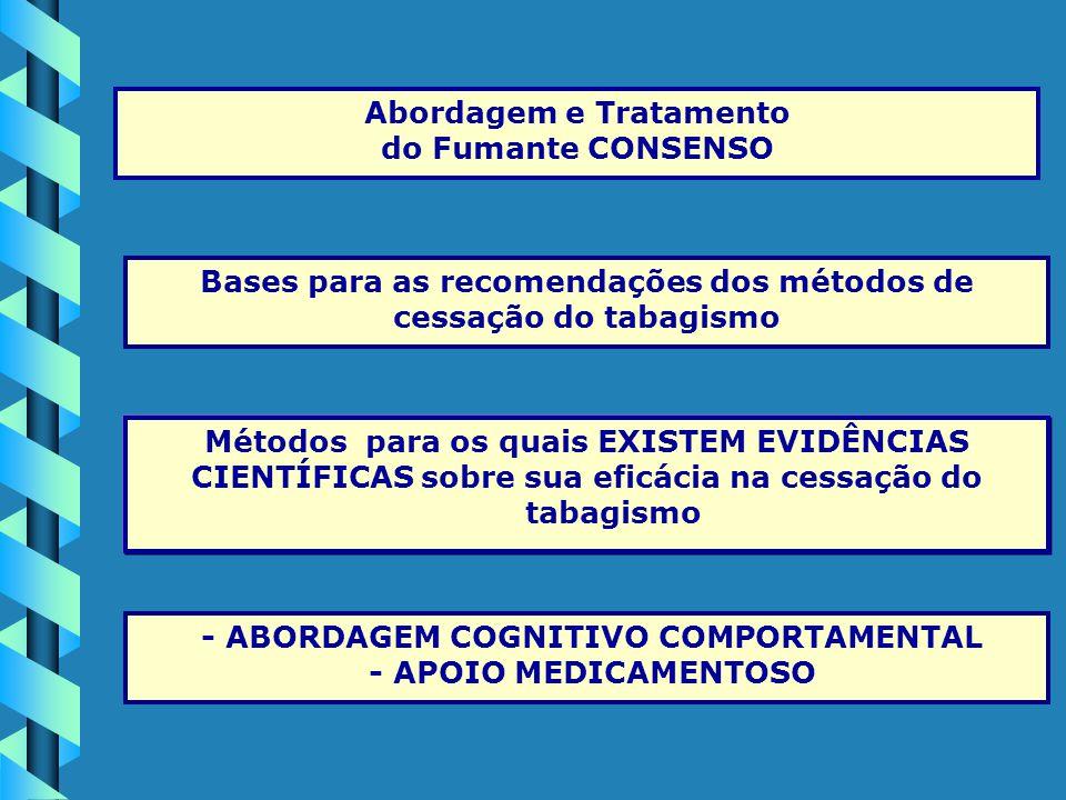 Bases para as recomendações dos métodos de cessação do tabagismo Métodos para os quais EXISTEM EVIDÊNCIAS CIENTÍFICAS sobre sua eficácia na cessação d
