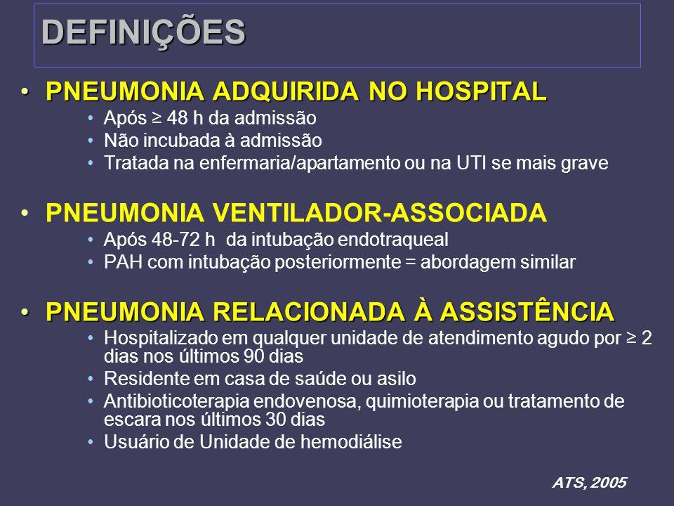 DEFINIÇÕES PNEUMONIA ADQUIRIDA NO HOSPITALPNEUMONIA ADQUIRIDA NO HOSPITAL Após ≥ 48 h da admissão Não incubada à admissão Tratada na enfermaria/aparta