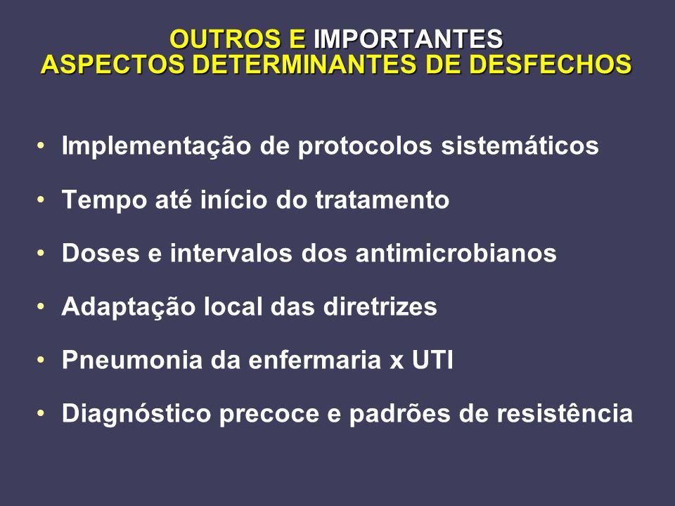 OUTROS E IMPORTANTES ASPECTOS DETERMINANTES DE DESFECHOS Implementação de protocolos sistemáticos Tempo até início do tratamento Doses e intervalos do