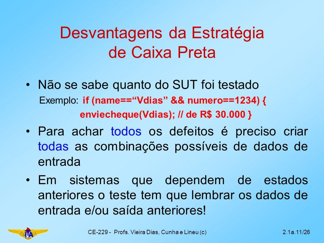 """Desvantagens da Estratégia de Caixa Preta Não se sabe quanto do SUT foi testado Exemplo: if (name==""""Vdias"""" && numero==1234) { enviecheque(Vdias); // d"""