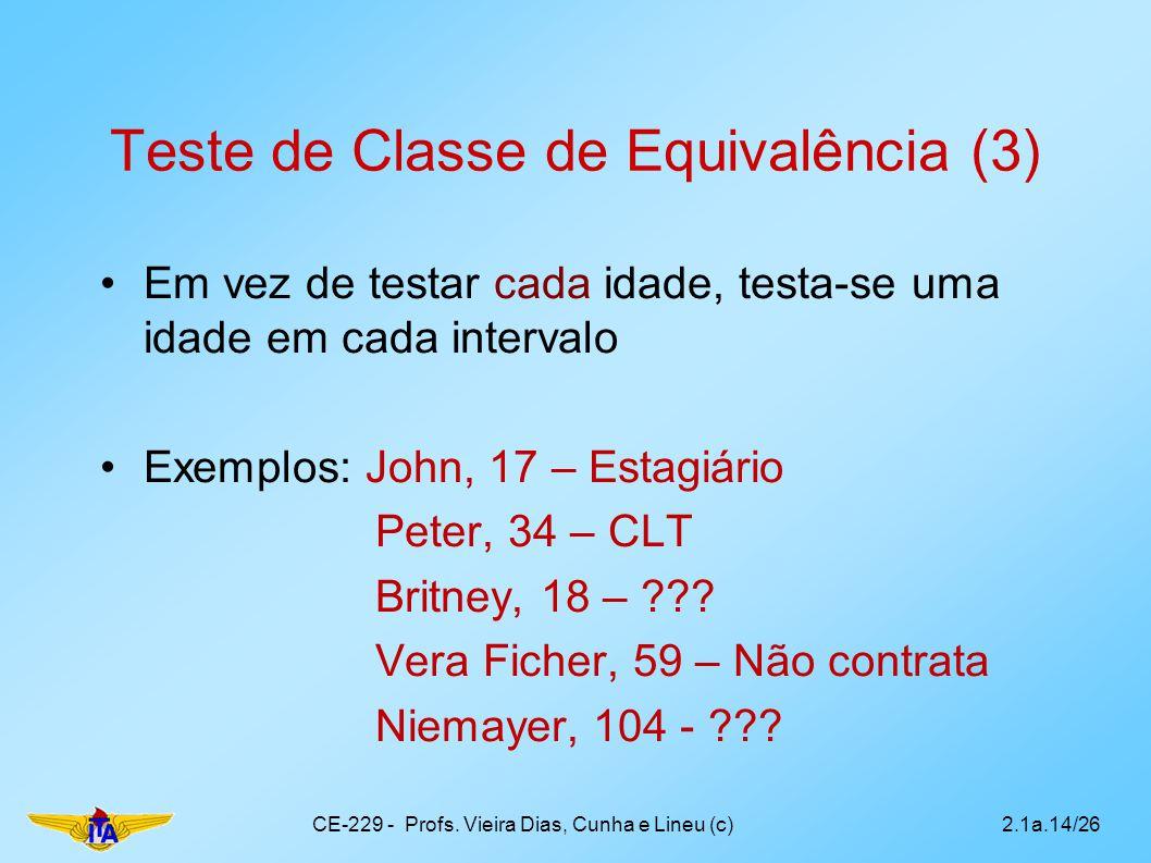 Teste de Classe de Equivalência (3) Em vez de testar cada idade, testa-se uma idade em cada intervalo Exemplos: John, 17 – Estagiário Peter, 34 – CLT