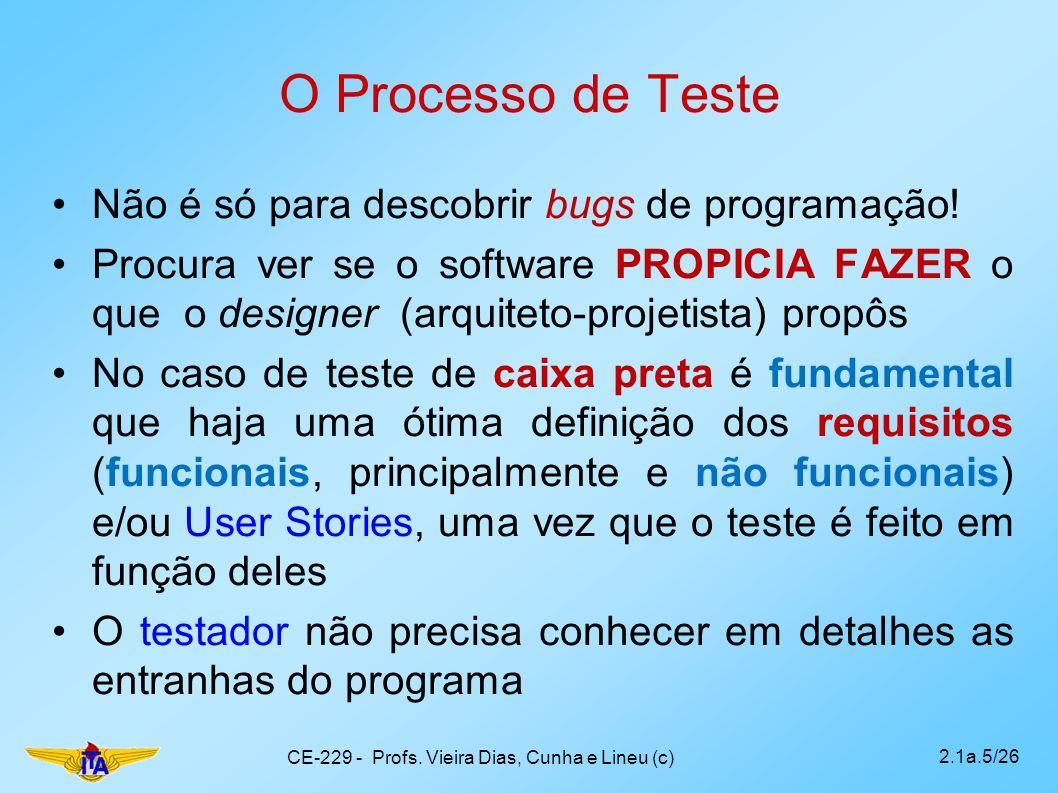 O Processo de Teste Não é só para descobrir bugs de programação! Procura ver se o software PROPICIA FAZER o que o designer (arquiteto-projetista) prop