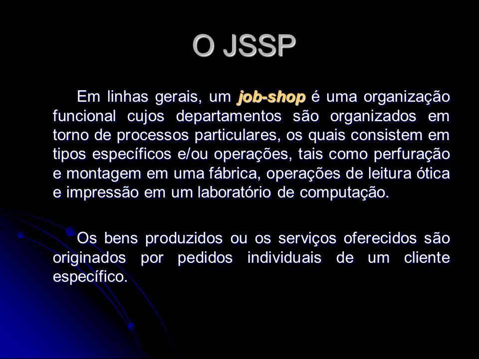 O JSSP O JSSP Em linhas gerais, um job-shop é uma organização funcional cujos departamentos são organizados em torno de processos particulares, os qua