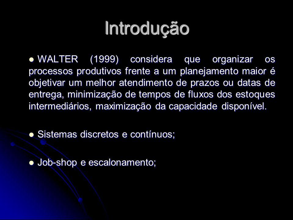 Introdução WALTER (1999) considera que organizar os processos produtivos frente a um planejamento maior é objetivar um melhor atendimento de prazos ou