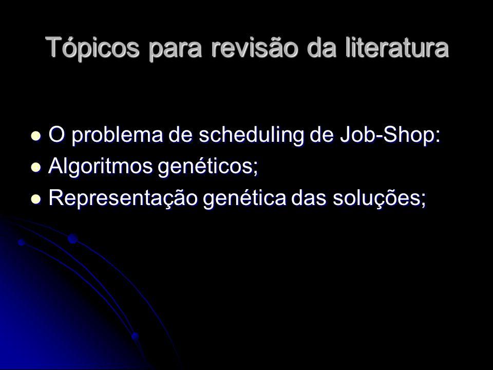 Tópicos para revisão da literatura O problema de scheduling de Job-Shop: O problema de scheduling de Job-Shop: Algoritmos genéticos; Algoritmos genéti