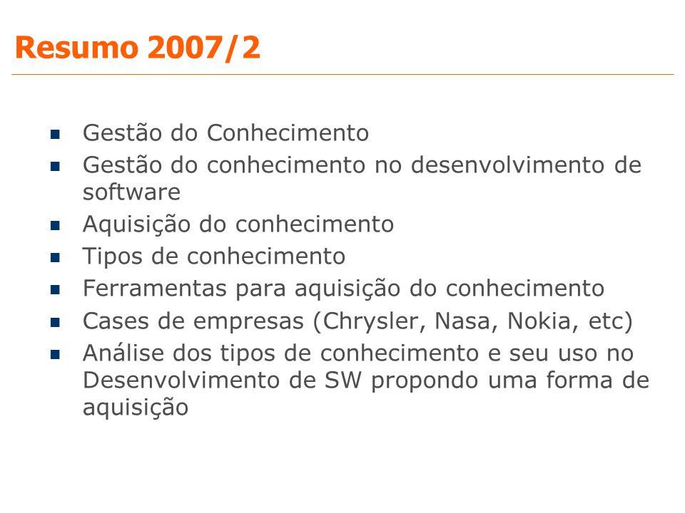 Resumo 2007/2 Gestão do Conhecimento Gestão do conhecimento no desenvolvimento de software Aquisição do conhecimento Tipos de conhecimento Ferramentas