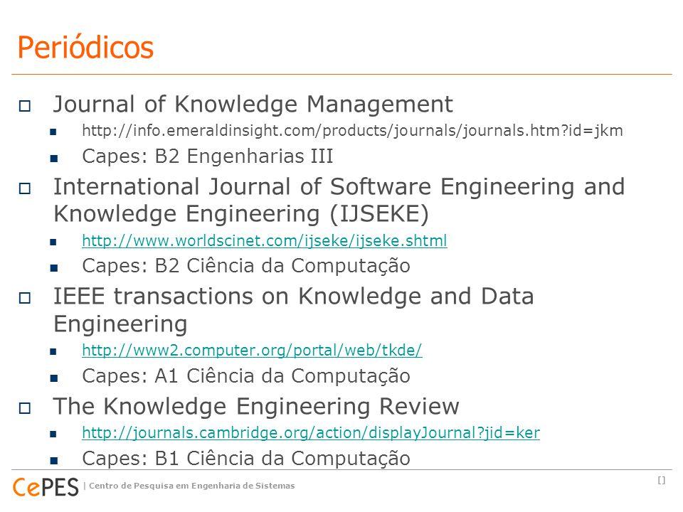  Knowledge and Information Systems (KAIS) http://www.springer.com/computer/information+systems/journal/10115 Capes: B1 Ciência da Computação  International Journal of Knowledge and Learning (IJKL)  http://www.inderscience.com/browse/index.php?journalCODE=ijkl http://www.inderscience.com/browse/index.php?journalCODE=ijkl  Capes: C Ciência da Computação