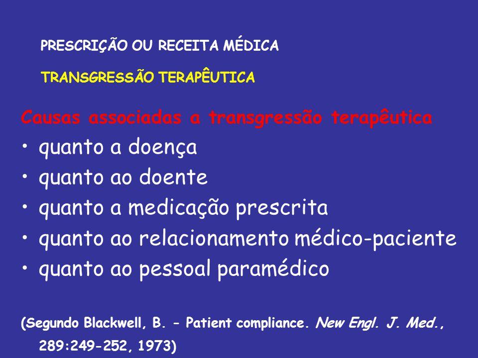 PRESCRIÇÃO OU RECEITA MÉDICA TRANSGRESSÃO TERAPÊUTICA Causas associadas a transgressão terapêutica quanto a doença quanto ao doente quanto a medicação