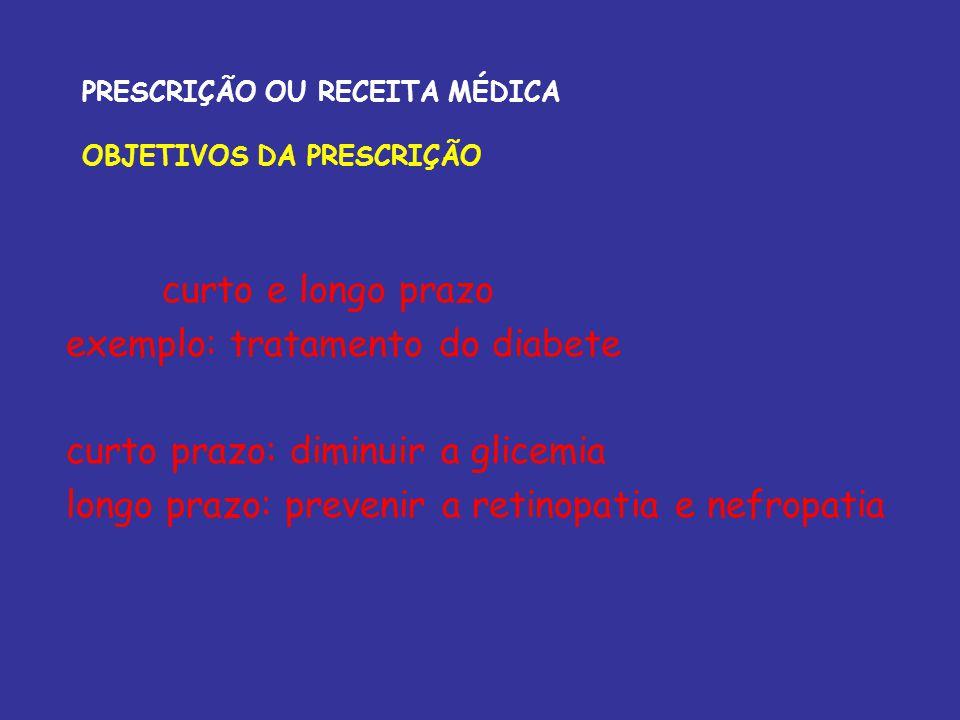 PRESCRIÇÃO OU RECEITA MÉDICA Escolha de um medicamento I.