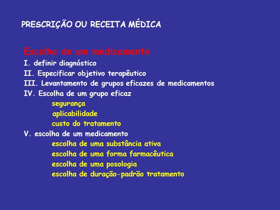 PRESCRIÇÃO OU RECEITA MÉDICA Escolha de um medicamento I. definir diagnóstico II. Especificar objetivo terapêutico III. Levantamento de grupos eficaze