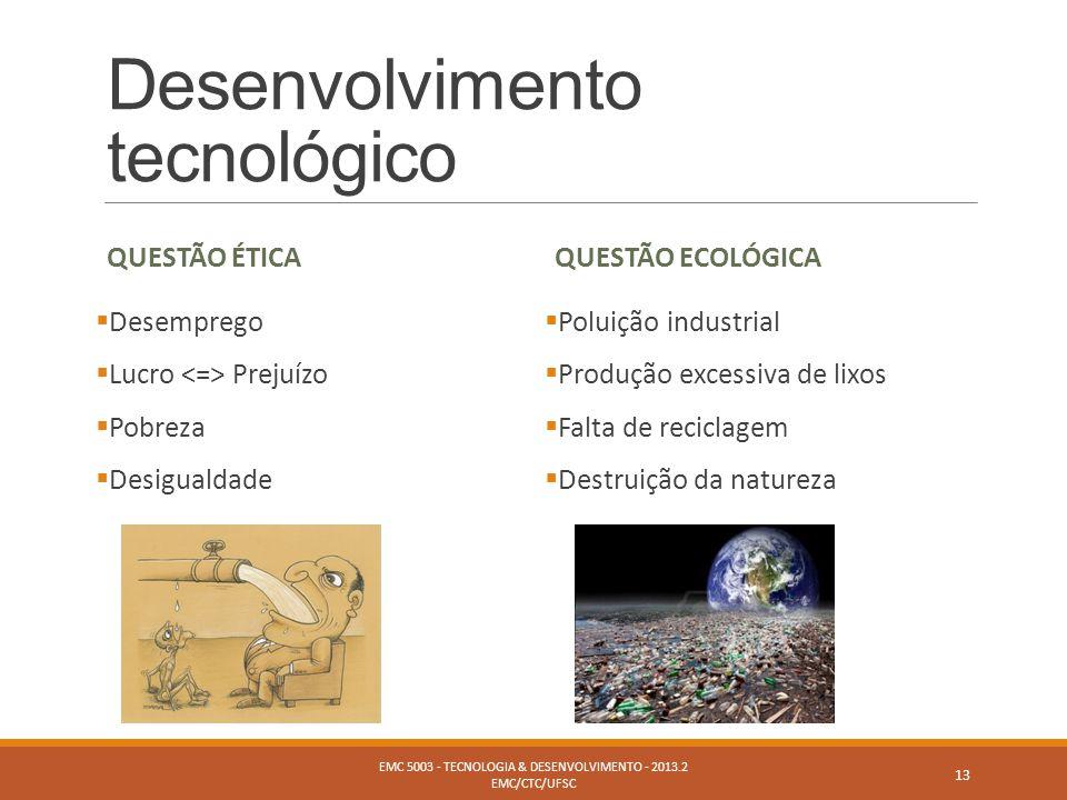 Desenvolvimento tecnológico QUESTÃO ÉTICA  Desemprego  Lucro Prejuízo  Pobreza  Desigualdade QUESTÃO ECOLÓGICA  Poluição industrial  Produção ex