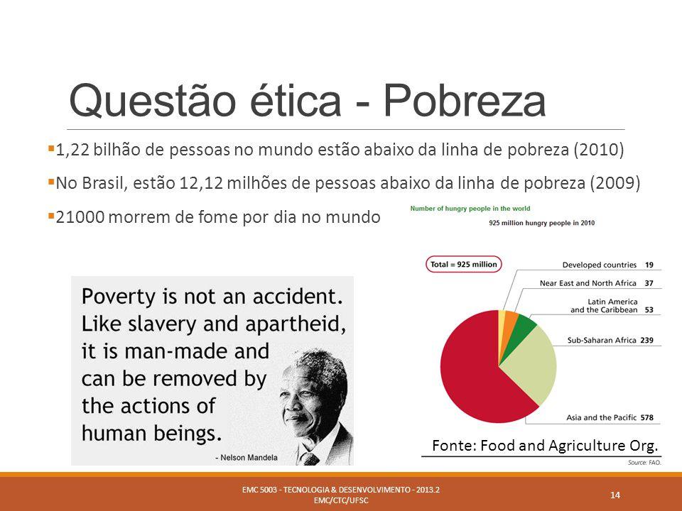 Questão ética - Pobreza  1,22 bilhão de pessoas no mundo estão abaixo da linha de pobreza (2010)  No Brasil, estão 12,12 milhões de pessoas abaixo d