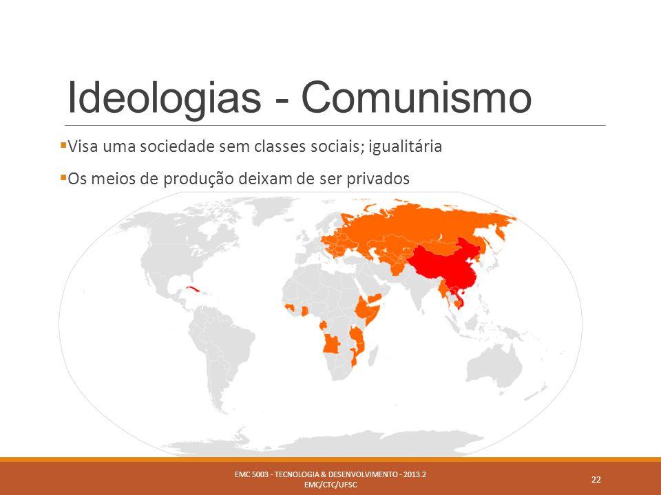 Ideologias - Comunismo  Visa uma sociedade sem classes sociais; igualitária  Os meios de produção deixam de ser privados EMC 5003 - TECNOLOGIA & DES