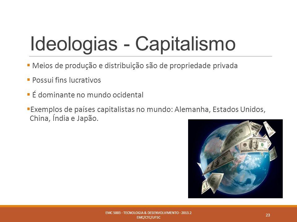 Ideologias - Capitalismo  Meios de produção e distribuição são de propriedade privada  Possui fins lucrativos  É dominante no mundo ocidental  Exe