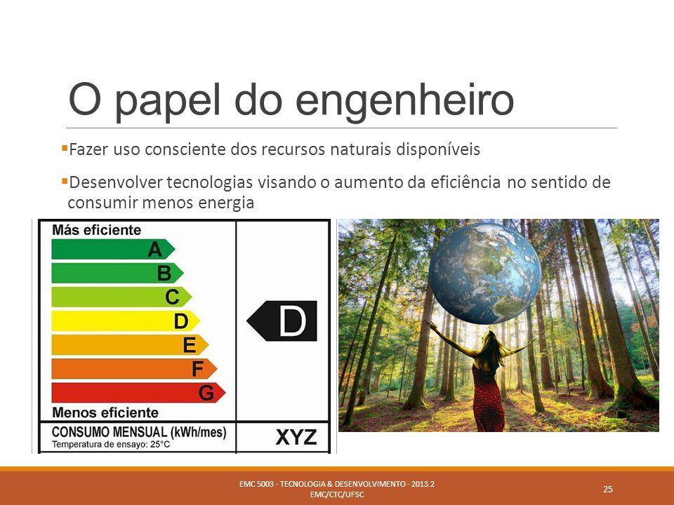 O papel do engenheiro  Fazer uso consciente dos recursos naturais disponíveis  Desenvolver tecnologias visando o aumento da eficiência no sentido de