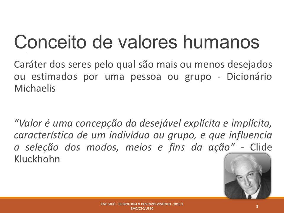 """Conceito de valores humanos Caráter dos seres pelo qual são mais ou menos desejados ou estimados por uma pessoa ou grupo - Dicionário Michaelis """"Valor"""
