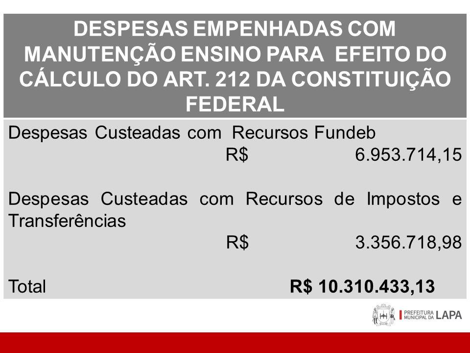 DESPESAS EMPENHADAS COM MANUTENÇÃO ENSINO PARA EFEITO DO CÁLCULO DO ART. 212 DA CONSTITUIÇÃO FEDERAL Despesas Custeadas com Recursos Fundeb R$ 6.953.7