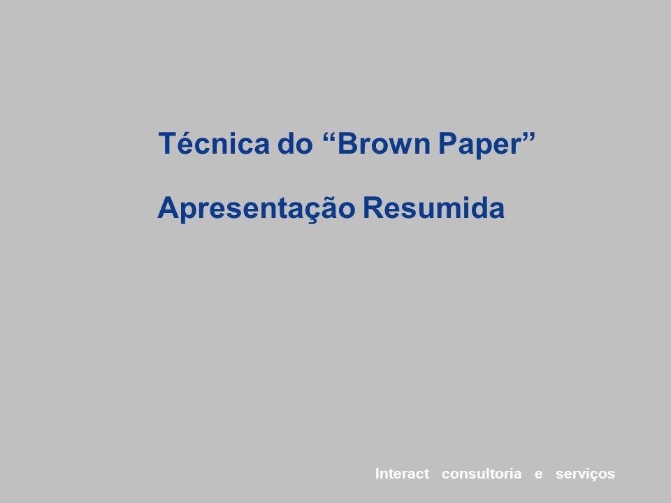 """Técnica do """"Brown Paper"""" Apresentação Resumida Interact consultoria e serviços"""